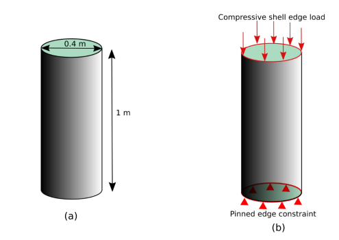Cylinder_Shell_2