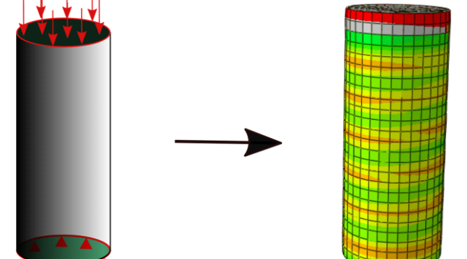 Compression of closed thin inflatable cylindrical shell column filled with air: FEA tutorial